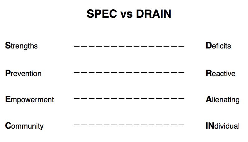 SPEC vs DRAin